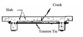 xử lý nứt bê tông